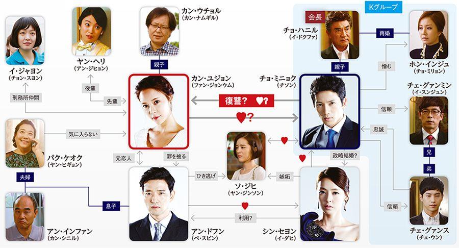 himitsu_chart.jpg